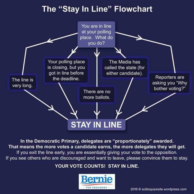 You should print this out to help explain to others why they should stay in line!